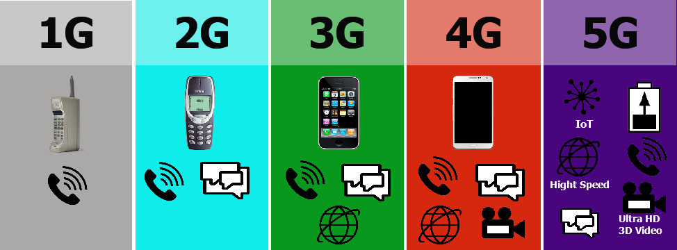 IT Minister Says Pakistan Could Launch 5G Services in 2019